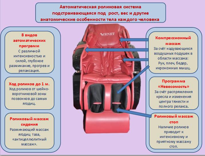 Масажне крісло ZENET ZET 1670 вишневий - фото 4.