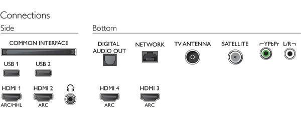 Smart телевізор Philips 49PUS7503/12 - фото 5.