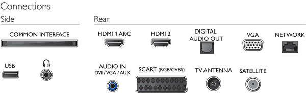 Smart телевізор Philips 32PFS5863/12 - фото 10.
